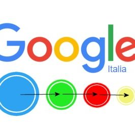 Cos'è il Page Rank di Google