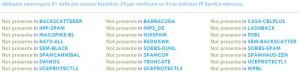 blacklist spam