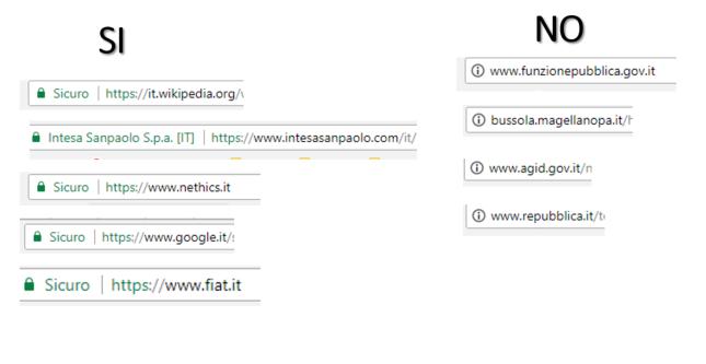 Alcuni esempidi siti web con protocollo HTTPS: