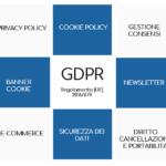 GDPR: come adeguare il proprio sito web