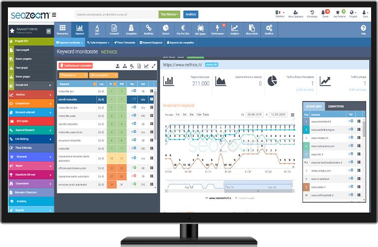 Seozoom: piattaforma per la gestione della SEO