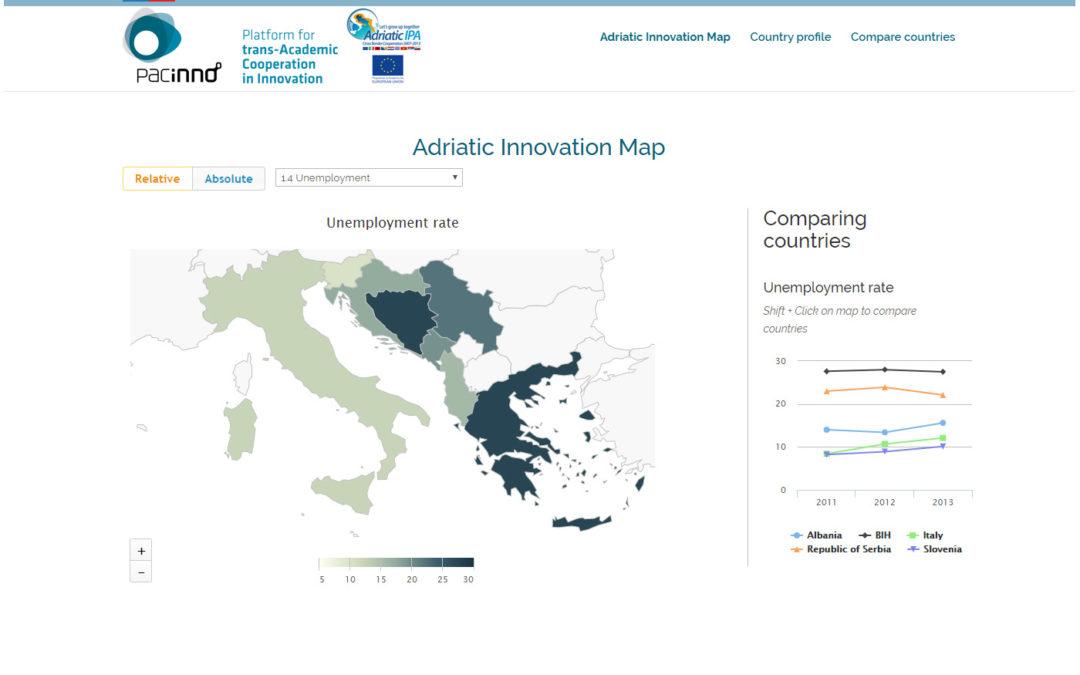 Adriatic Pacinno