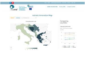 Adriatic Innovation Map - Sito Web - Progetto Scientifico - Pubbliche Amministrazioni