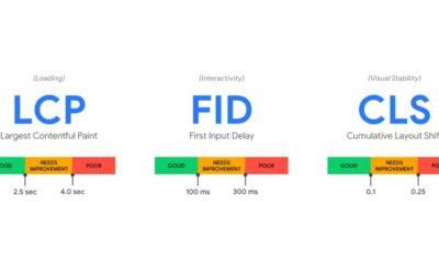 Google Page Experience Update e i Core Web Vitals
