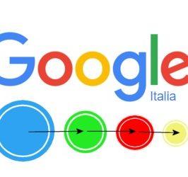 Cos'è il Page Rank di Google